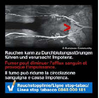 Switzerland 2012-2014 Health Effects sex - internal image, impotence